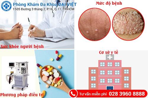 Chi phí chữa bệnh