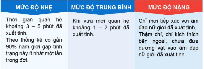 muc-do-xuat-tinh