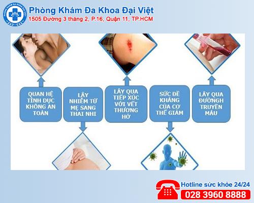 Nguyên nhân - biểu hiện của các bệnh xã hội thường gặp - Đa Khoa Đại Việt