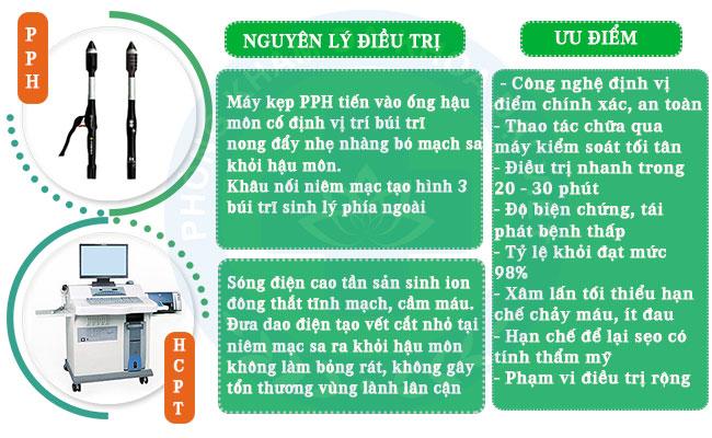 phuong-phap-chua-benh-tri-ngoai